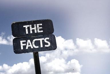 facts-900x600-640x427.jpg