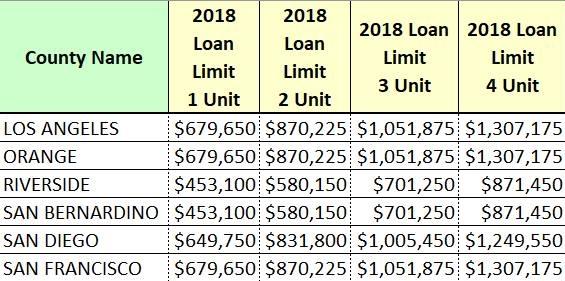 LoanLimit-2018.jpg